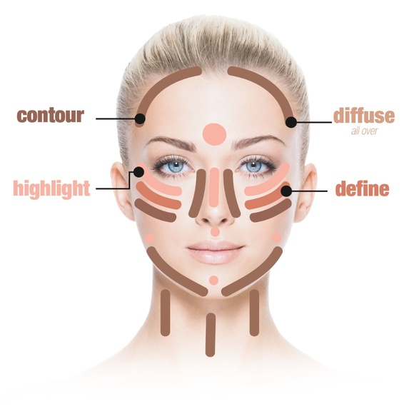 Other - ONE SET LEFT! Contour kit www.sweetminerals.com